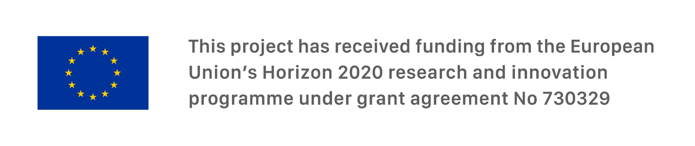 Funding by EU Horizon Research 2020
